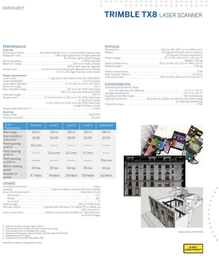 trimbletx8_tech_specs
